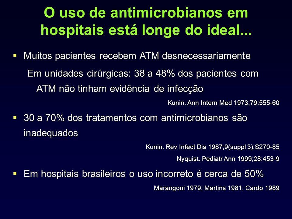 O uso de antimicrobianos em hospitais está longe do ideal... Muitos pacientes recebem ATM desnecessariamente Muitos pacientes recebem ATM desnecessari