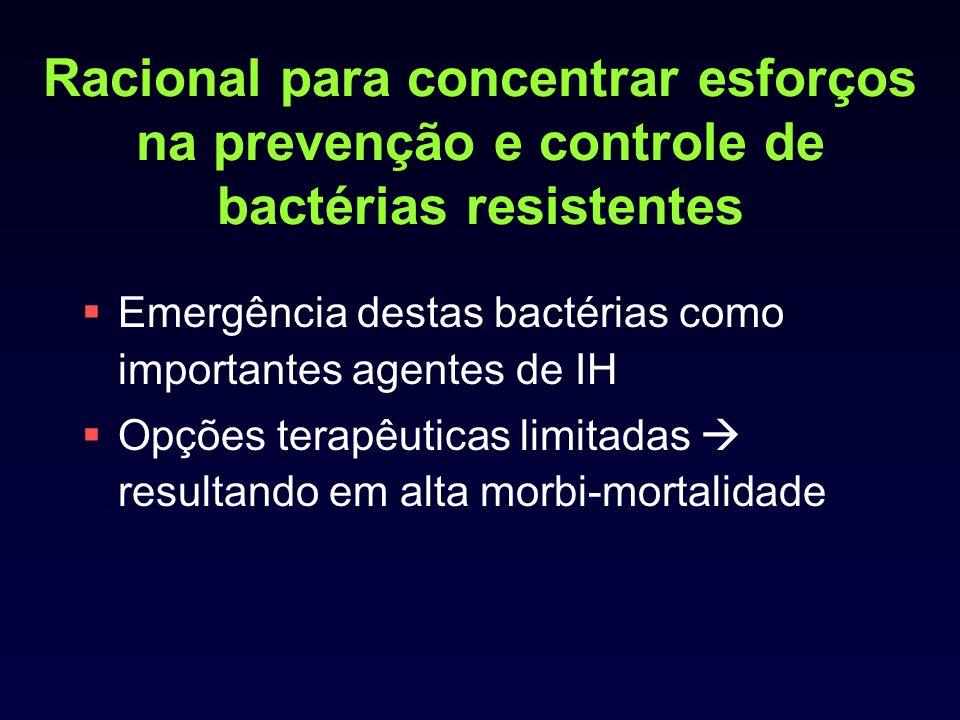 Racional para concentrar esforços na prevenção e controle de bactérias resistentes Emergência destas bactérias como importantes agentes de IH Opções t
