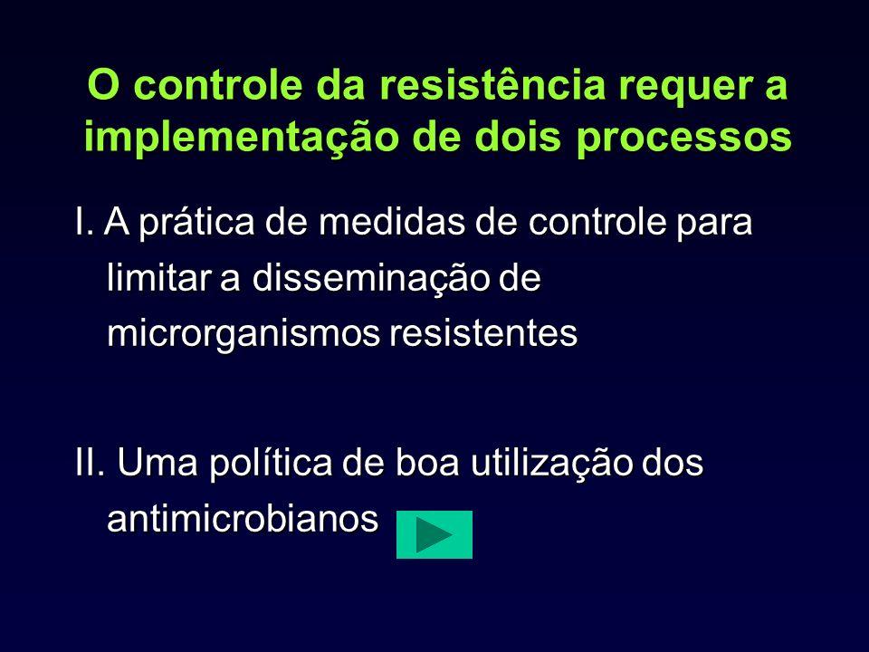 O controle da resistência requer a implementação de dois processos I. A prática de medidas de controle para limitar a disseminação de microrganismos r