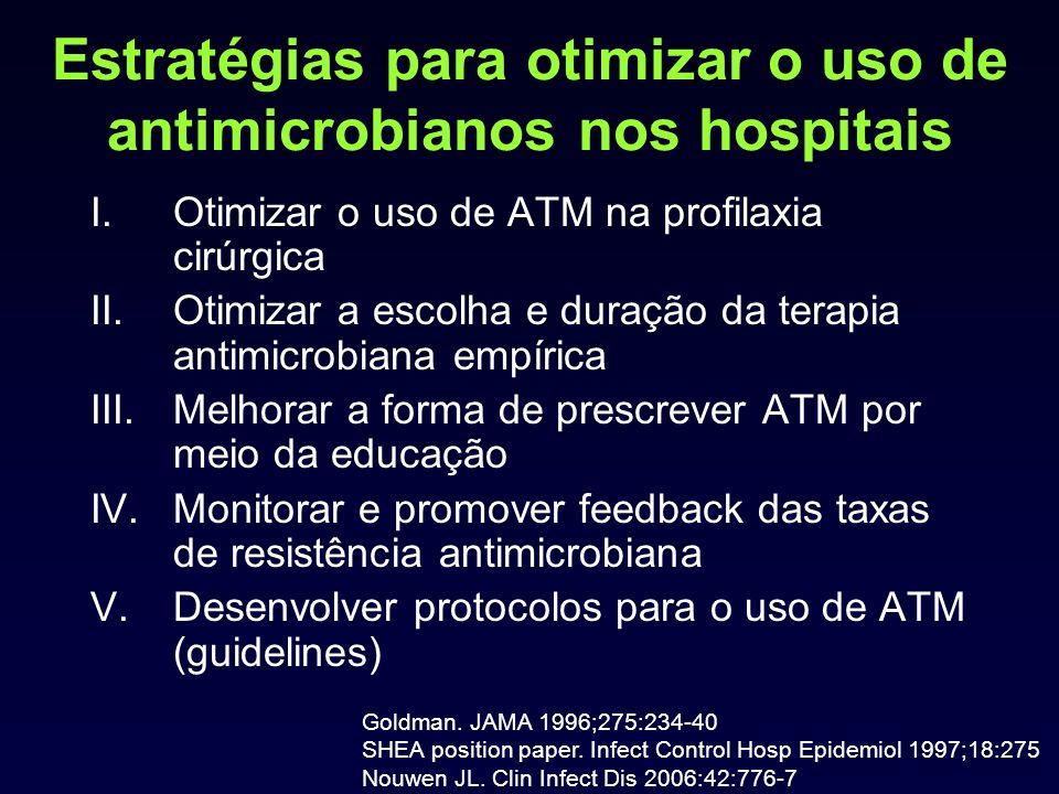 Estratégias para otimizar o uso de antimicrobianos nos hospitais I.Otimizar o uso de ATM na profilaxia cirúrgica II.Otimizar a escolha e duração da te
