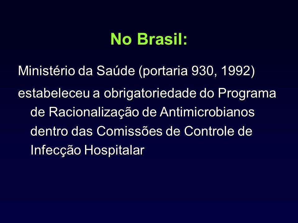 No Brasil: Ministério da Saúde (portaria 930, 1992) estabeleceu a obrigatoriedade do Programa de Racionalização de Antimicrobianos dentro das Comissõe