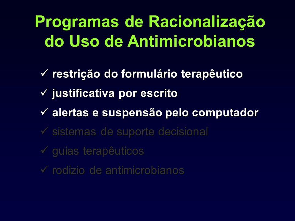 Programas de Racionalização do Uso de Antimicrobianos restrição do formulário terapêutico restrição do formulário terapêutico justificativa por escrit