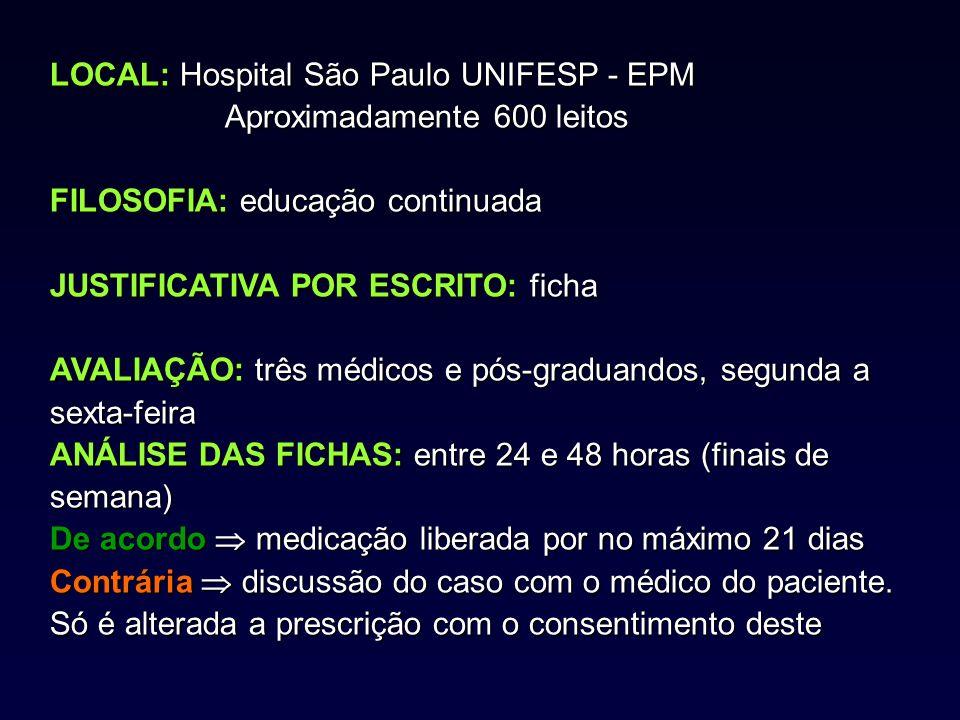 LOCAL: Hospital São Paulo UNIFESP - EPM Aproximadamente 600 leitos Aproximadamente 600 leitos FILOSOFIA: educação continuada JUSTIFICATIVA POR ESCRITO: ficha AVALIAÇÃO: três médicos e pós-graduandos, segunda a sexta-feira ANÁLISE DAS FICHAS: entre 24 e 48 horas (finais de semana) De acordo medicação liberada por no máximo 21 dias Contrária discussão do caso com o médico do paciente.