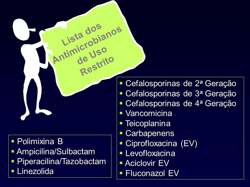 Cefalosporinas de 2 a Geração Cefalosporinas de 2 a Geração Cefalosporinas de 3 a Geração Cefalosporinas de 3 a Geração Cefalosporinas de 4 a Geração Cefalosporinas de 4 a Geração Vancomicina Vancomicina Teicoplanina Teicoplanina Carbapenens Carbapenens Ciprofloxacina (EV) Ciprofloxacina (EV) Levofloxacina Levofloxacina Aciclovir EV Aciclovir EV Fluconazol EV Fluconazol EV Lista dos Antimicrobianos de Uso Restrito Polimixina B Polimixina B Ampicilina/Sulbactam Ampicilina/Sulbactam Piperacilina/Tazobactam Piperacilina/Tazobactam Linezolida Linezolida