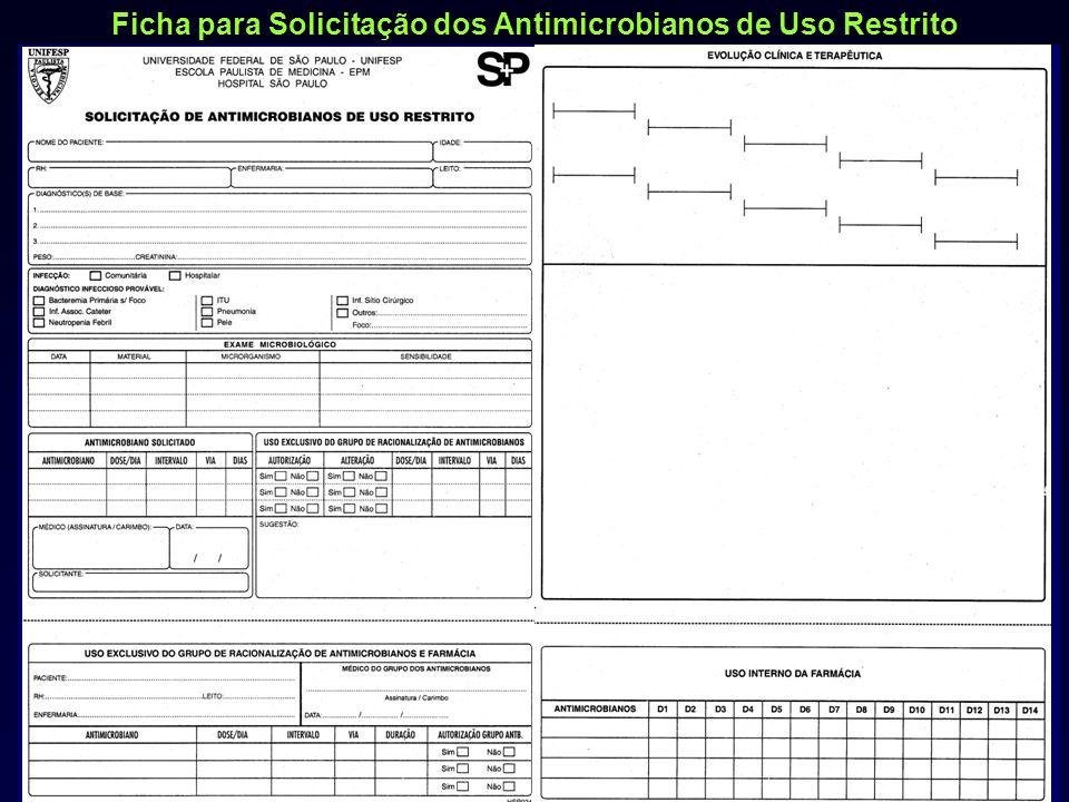 Ficha para Solicitação dos Antimicrobianos de Uso Restrito