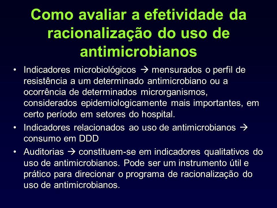 Como avaliar a efetividade da racionalização do uso de antimicrobianos Indicadores microbiológicos mensurados o perfil de resistência a um determinado