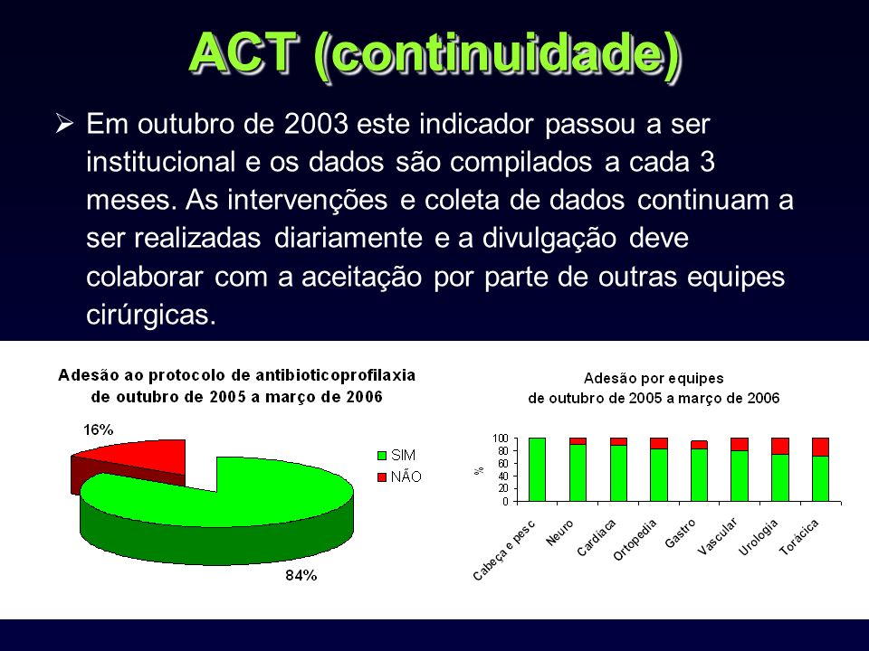 ACT (continuidade) Em outubro de 2003 este indicador passou a ser institucional e os dados são compilados a cada 3 meses. As intervenções e coleta de