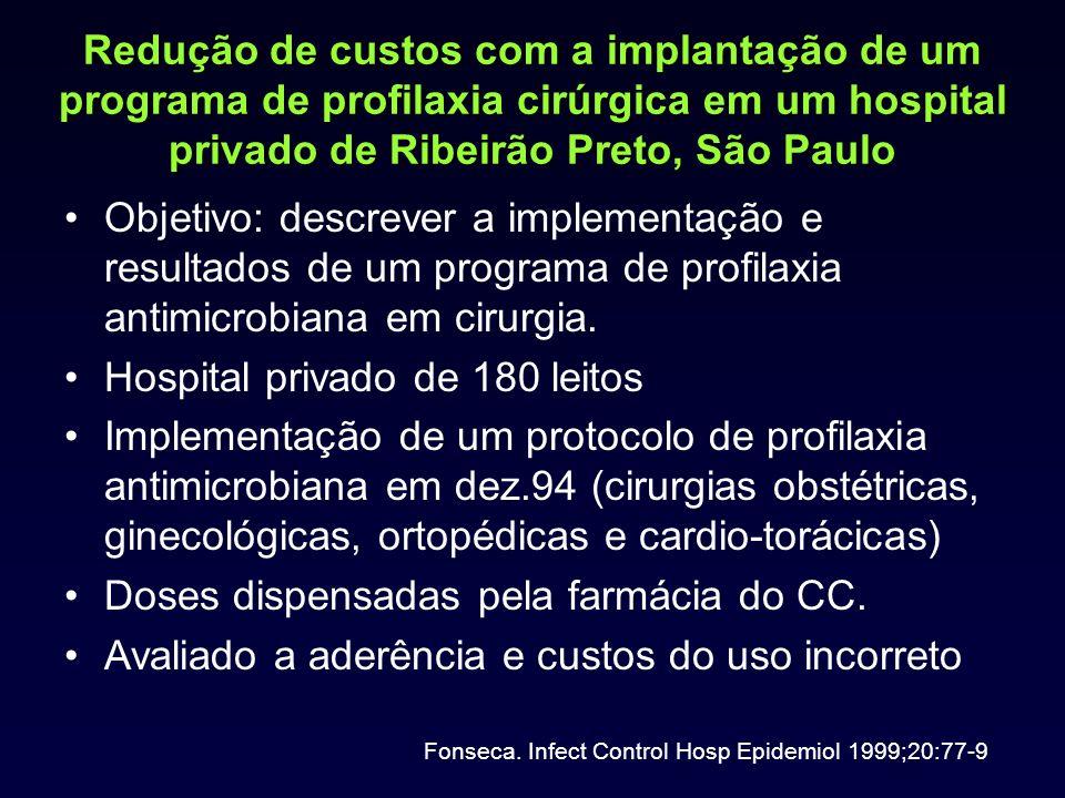 Redução de custos com a implantação de um programa de profilaxia cirúrgica em um hospital privado de Ribeirão Preto, São Paulo Objetivo: descrever a i