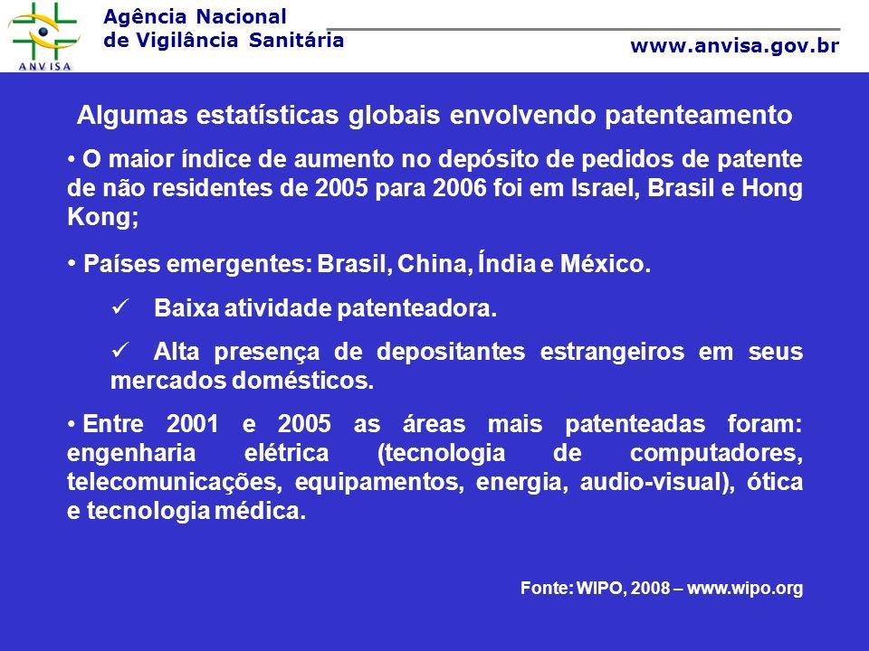 Agência Nacional de Vigilância Sanitária www.anvisa.gov.br Algumas estatísticas globais envolvendo patenteamento O maior índice de aumento no depósito