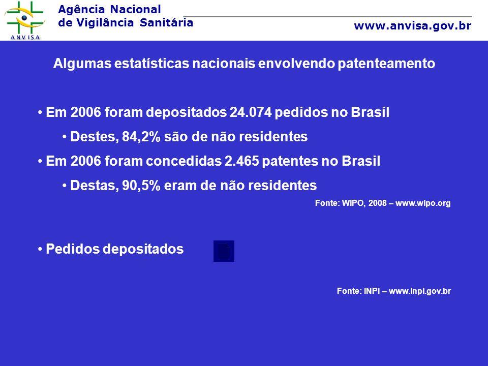Agência Nacional de Vigilância Sanitária www.anvisa.gov.br Algumas estatísticas nacionais envolvendo patenteamento Em 2006 foram depositados 24.074 pe