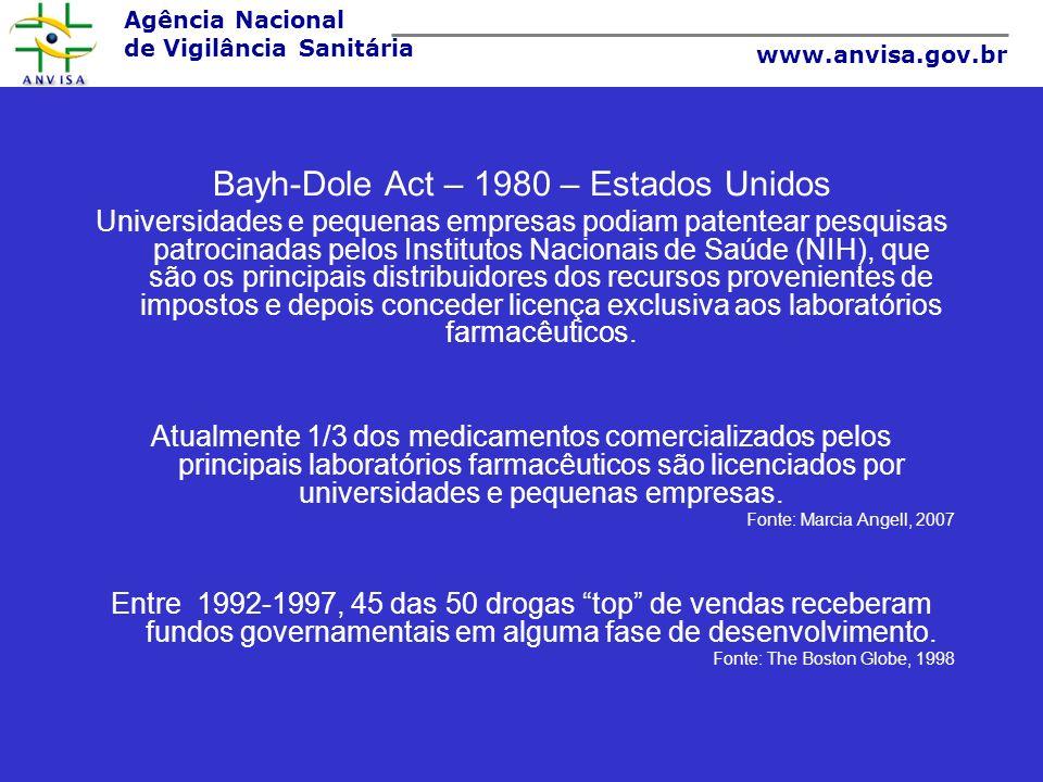 Agência Nacional de Vigilância Sanitária www.anvisa.gov.br Bayh-Dole Act – 1980 – Estados Unidos Universidades e pequenas empresas podiam patentear pe
