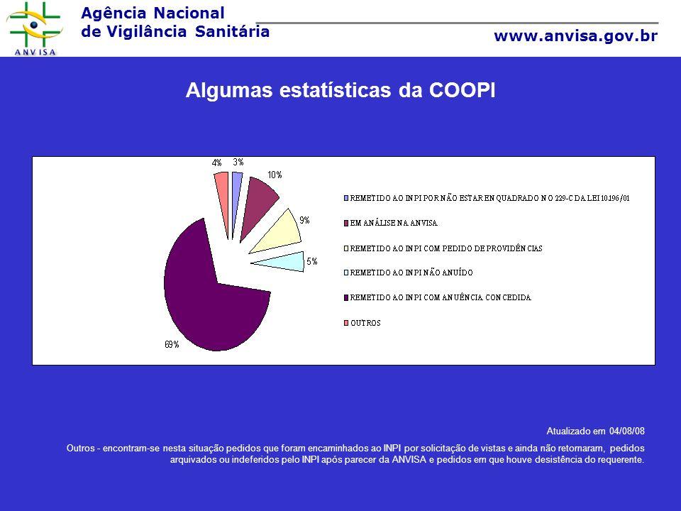 Agência Nacional de Vigilância Sanitária www.anvisa.gov.br Algumas estatísticas da COOPI Atualizado em 04/08/08 Outros - encontram-se nesta situação p