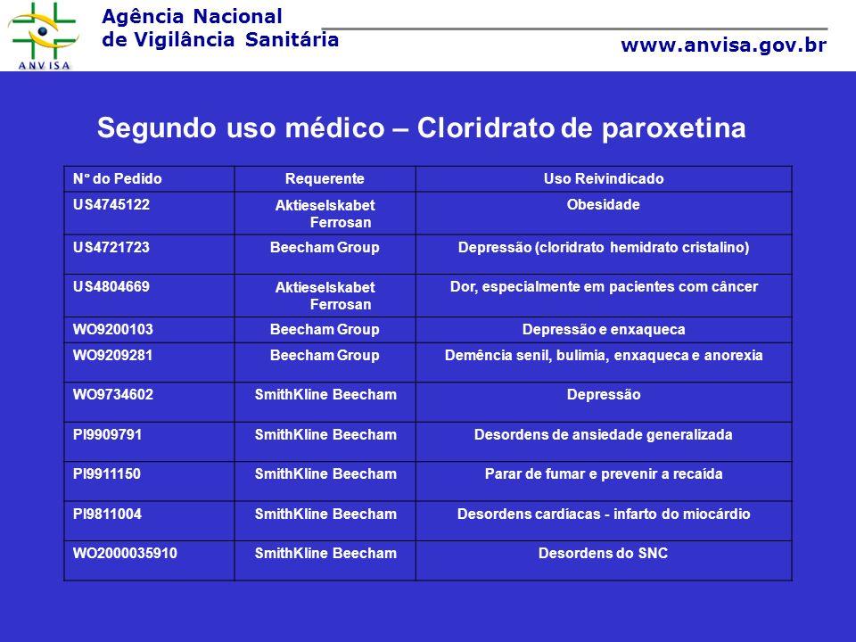 Agência Nacional de Vigilância Sanitária www.anvisa.gov.br Segundo uso médico – Cloridrato de paroxetina N° do PedidoRequerenteUso Reivindicado US4745