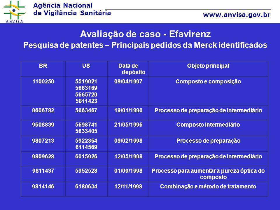 Agência Nacional de Vigilância Sanitária www.anvisa.gov.br Avaliação de caso - Efavirenz Pesquisa de patentes – Principais pedidos da Merck identifica