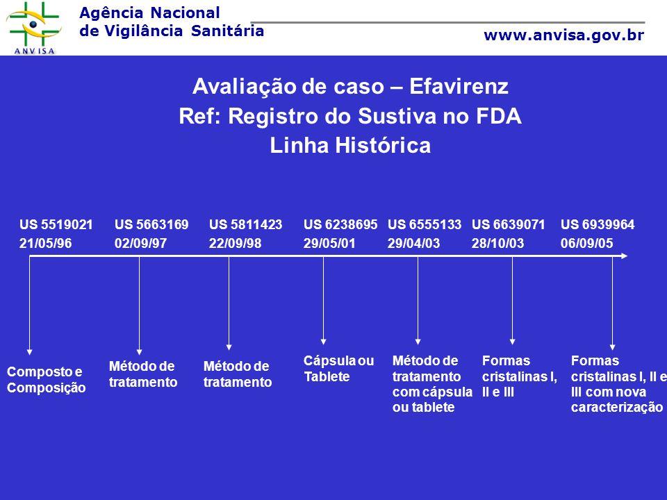Agência Nacional de Vigilância Sanitária www.anvisa.gov.br Avaliação de caso – Efavirenz Ref: Registro do Sustiva no FDA Linha Histórica US 5519021 21