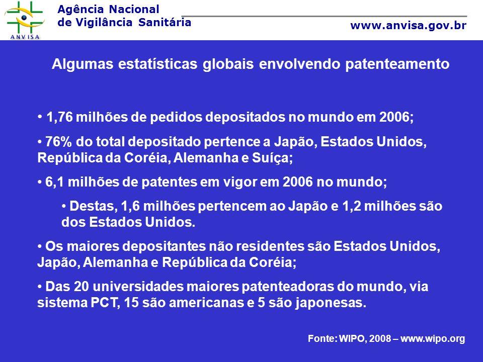 Agência Nacional de Vigilância Sanitária www.anvisa.gov.br Referências 1) Angell, M.