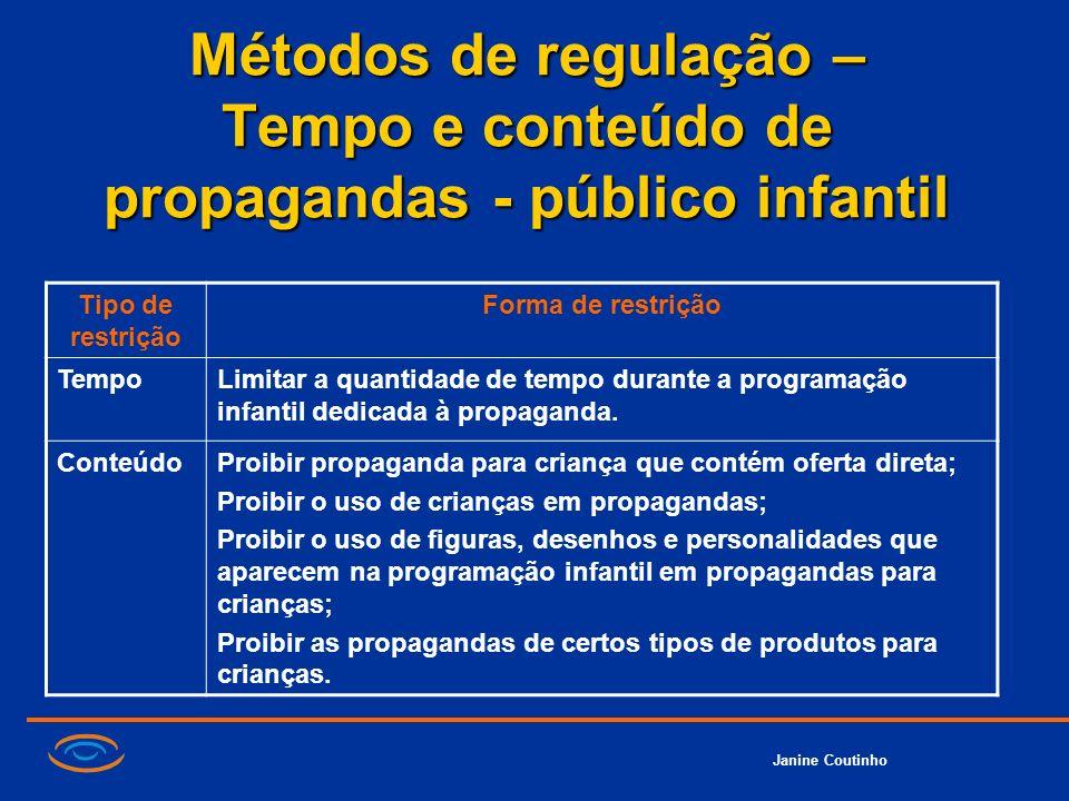Janine Coutinho Métodos de regulação – Tempo e conteúdo de propagandas - público infantil Tipo de restrição Forma de restrição TempoLimitar a quantida