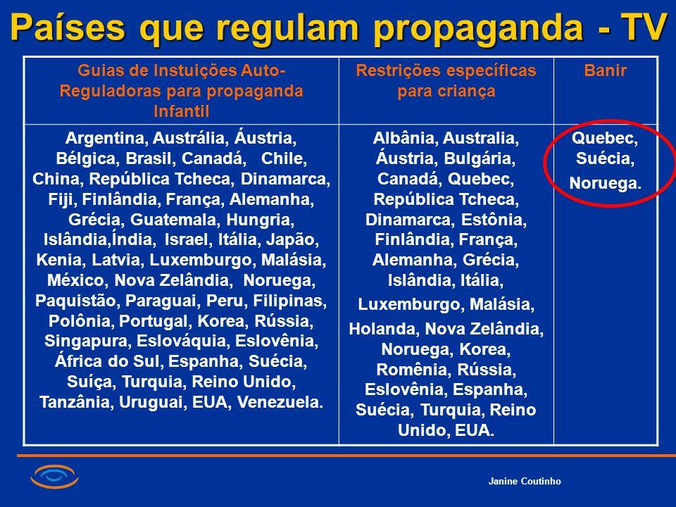 Janine Coutinho Países que regulam propaganda - TV Guias de Instuições Auto- Reguladoras para propaganda Infantil Restrições específicas para criança