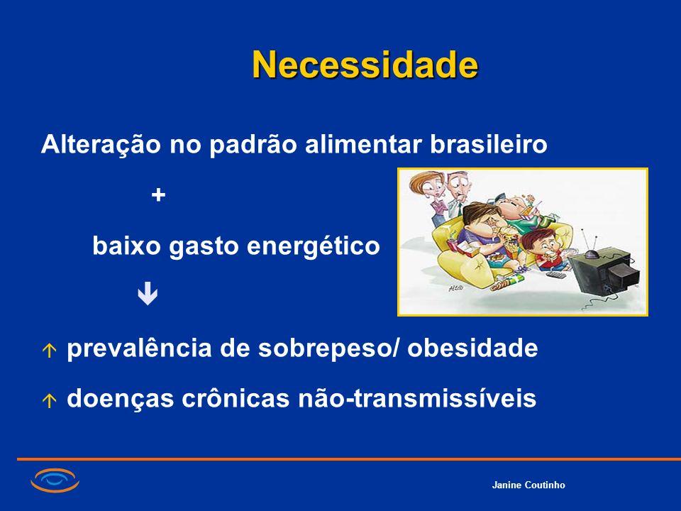 Janine Coutinho Alteração no padrão alimentar brasileiro + baixo gasto energético prevalência de sobrepeso/ obesidade doenças crônicas não-transmissív