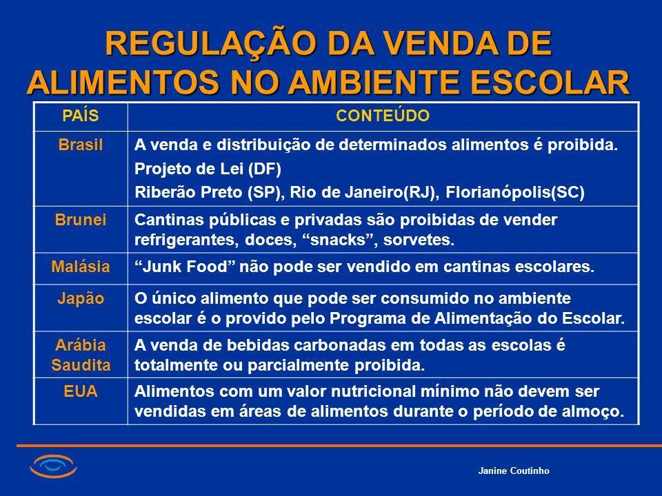 Janine Coutinho PAÍSCONTEÚDO BrasilA venda e distribuição de determinados alimentos é proibida. Projeto de Lei (DF) Riberão Preto (SP), Rio de Janeiro