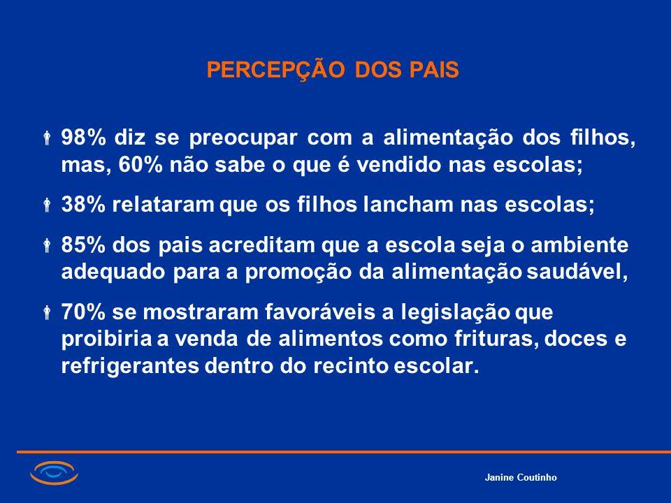 Janine Coutinho PERCEPÇÃO DOS PAIS 98% diz se preocupar com a alimentação dos filhos, mas, 60% não sabe o que é vendido nas escolas; 38% relataram que