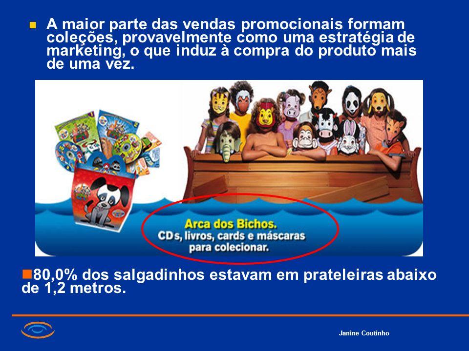 Janine Coutinho A maior parte das vendas promocionais formam coleções, provavelmente como uma estratégia de marketing, o que induz à compra do produto