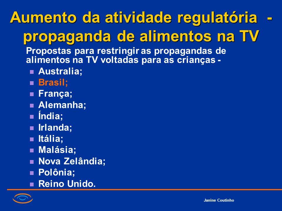 Janine Coutinho Aumento da atividade regulatória - propaganda de alimentos na TV Propostas para restringir as propagandas de alimentos na TV voltadas