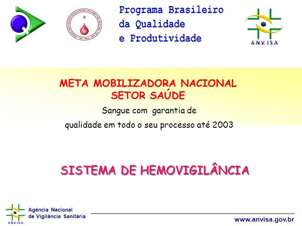 Agência Nacional de Vigilância Sanitária www.anvisa.gov.br META MOBILIZADORA NACIONAL SETOR SAÚDE Sangue com garantia de qualidade em todo o seu proce