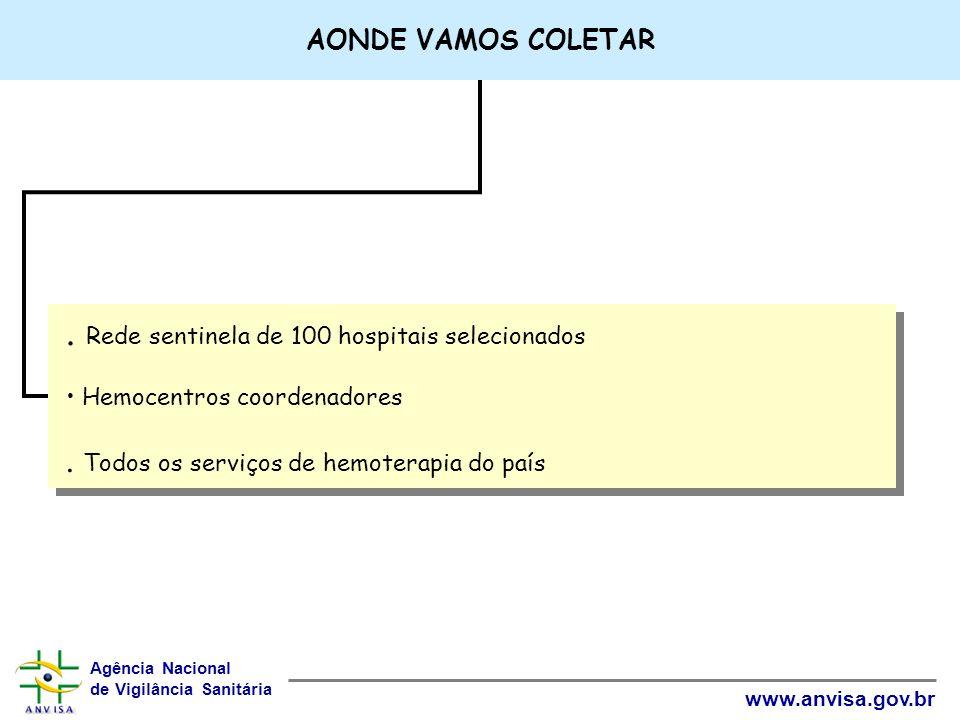 Agência Nacional de Vigilância Sanitária www.anvisa.gov.br. Rede sentinela de 100 hospitais selecionados Hemocentros coordenadores. Todos os serviços