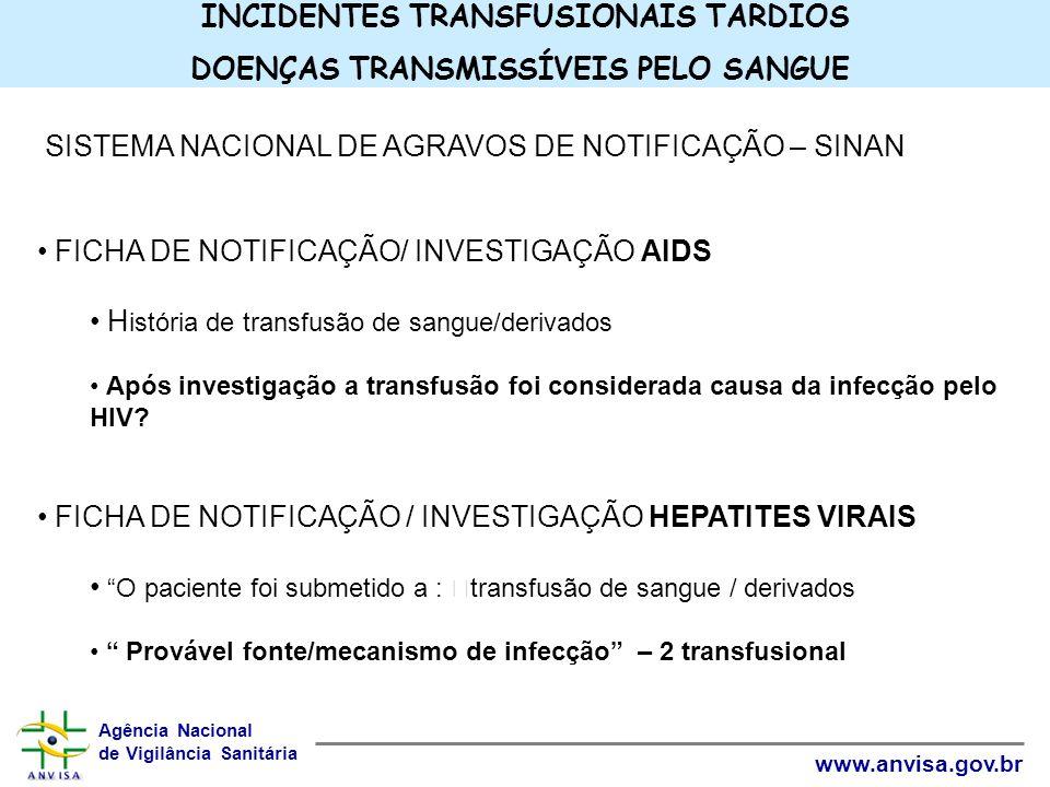 Agência Nacional de Vigilância Sanitária www.anvisa.gov.br INCIDENTES TRANSFUSIONAIS TARDIOS DOENÇAS TRANSMISSÍVEIS PELO SANGUE SISTEMA NACIONAL DE AG