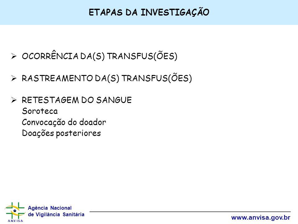 Agência Nacional de Vigilância Sanitária www.anvisa.gov.br ETAPAS DA INVESTIGAÇÃO OCORRÊNCIA DA(S) TRANSFUS(ÕES) RASTREAMENTO DA(S) TRANSFUS(ÕES) RETE