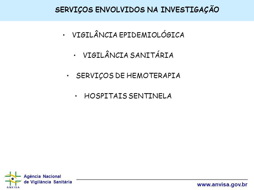 Agência Nacional de Vigilância Sanitária www.anvisa.gov.br SERVIÇOS ENVOLVIDOS NA INVESTIGAÇÃO VIGILÂNCIA EPIDEMIOLÓGICA VIGILÂNCIA SANITÁRIA SERVIÇOS