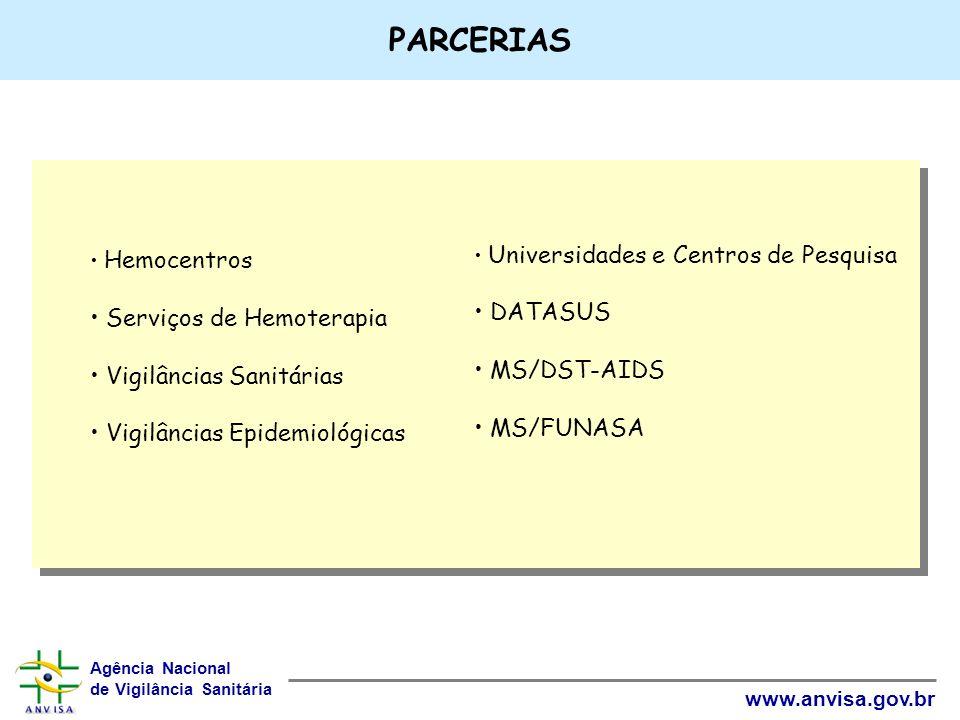 Agência Nacional de Vigilância Sanitária www.anvisa.gov.br Hemocentros Serviços de Hemoterapia Vigilâncias Sanitárias Vigilâncias Epidemiológicas Univ