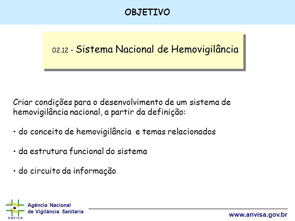 Agência Nacional de Vigilância Sanitária www.anvisa.gov.br OBJETIVO 02.12 – Sistema Nacional de Hemovigilância Criar condições para o desenvolvimento