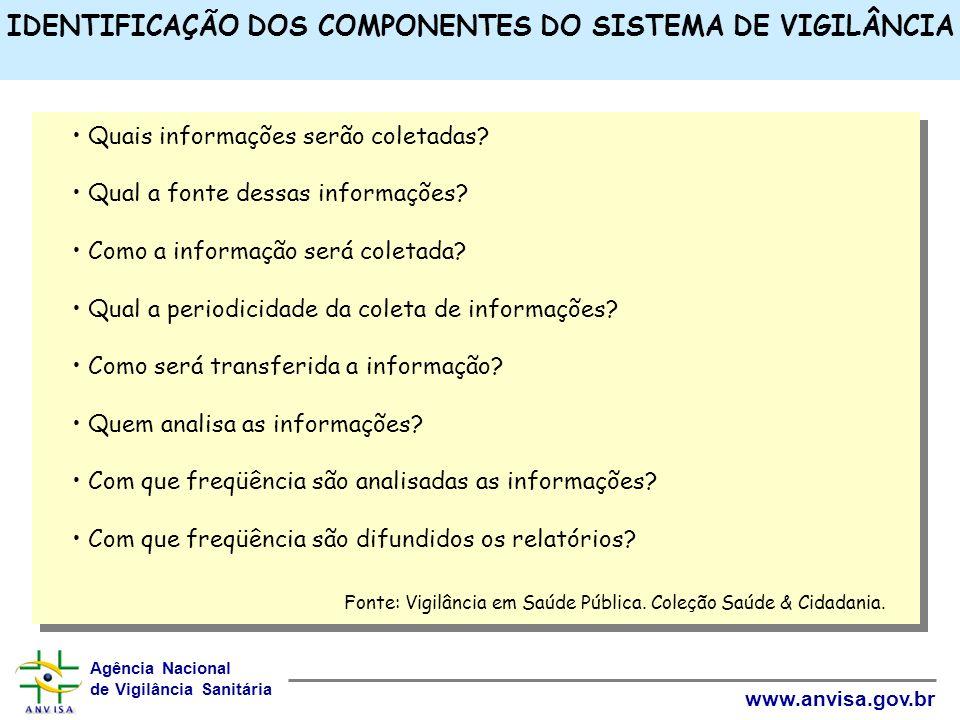 Agência Nacional de Vigilância Sanitária www.anvisa.gov.br IDENTIFICAÇÃO DOS COMPONENTES DO SISTEMA DE VIGILÂNCIA Quais informações serão coletadas? Q