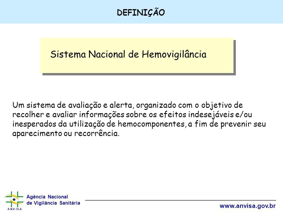 Agência Nacional de Vigilância Sanitária www.anvisa.gov.br Um sistema de avaliação e alerta, organizado com o objetivo de recolher e avaliar informaçõ