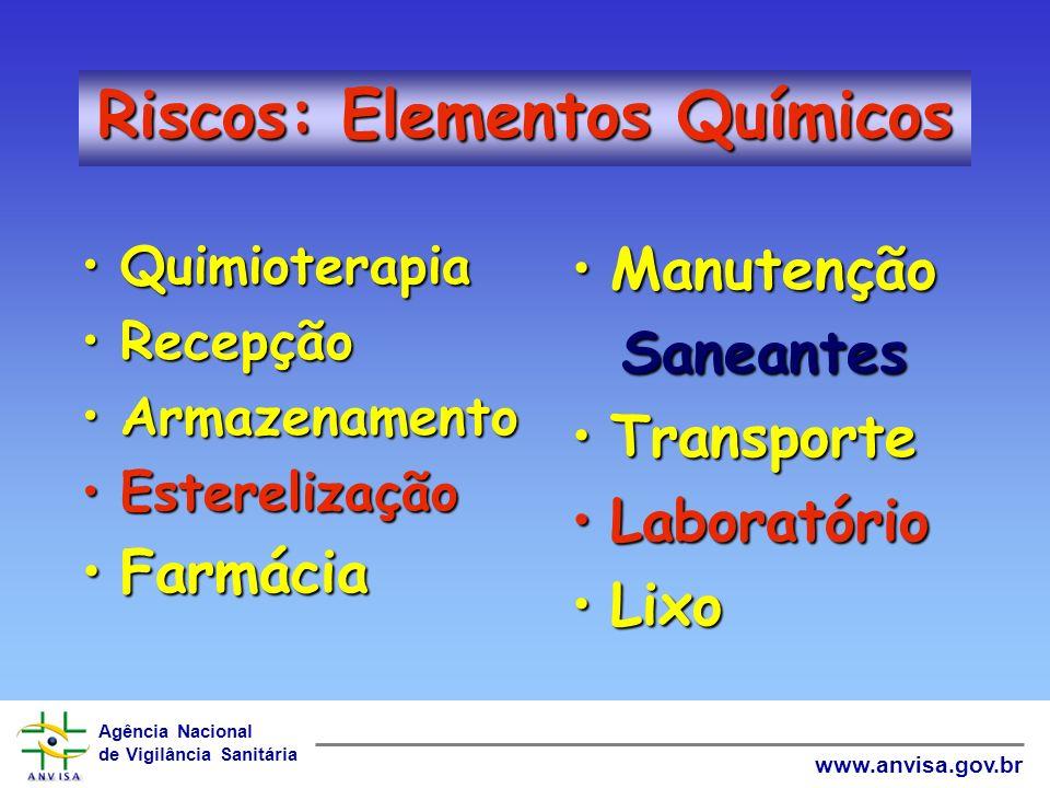 Agência Nacional de Vigilância Sanitária www.anvisa.gov.br Riscos: Elementos Físicos EspaçoEspaço ÁguaÁgua TemperaturaTemperatura Radiações ionizantes