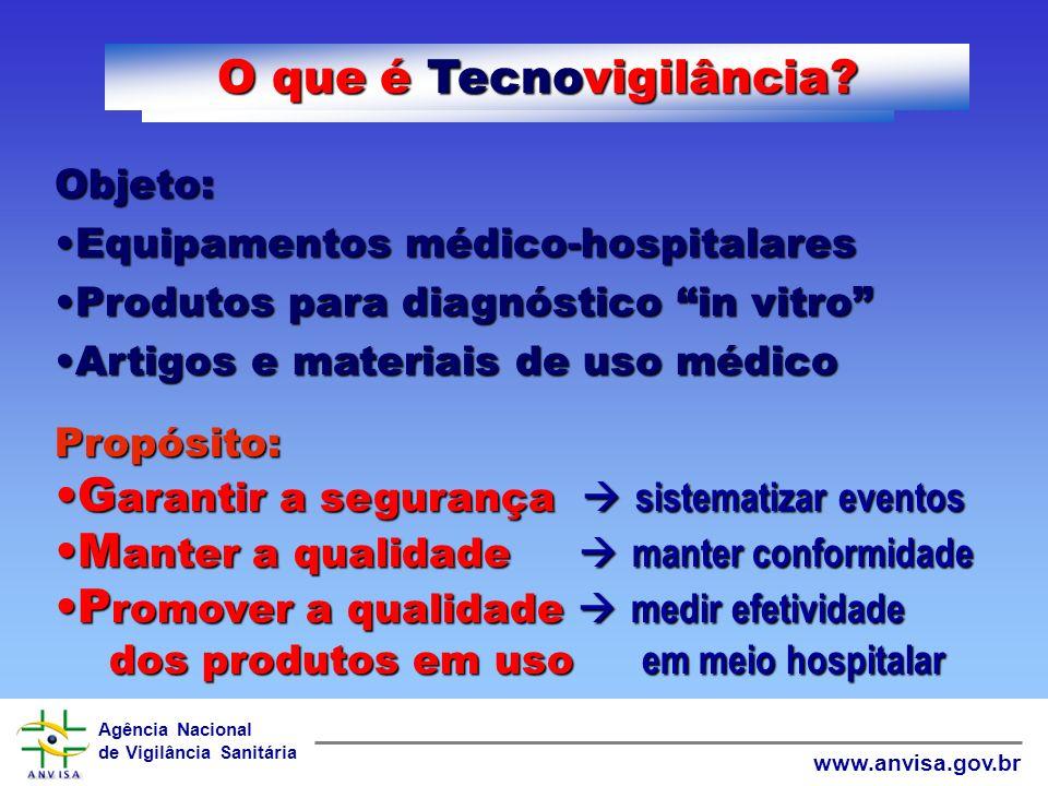 Agência Nacional de Vigilância Sanitária www.anvisa.gov.br Tecnovigilância Evelinda Trindade U nidade de Tecnovigilância - UTVIG Gerência Geral de Seg