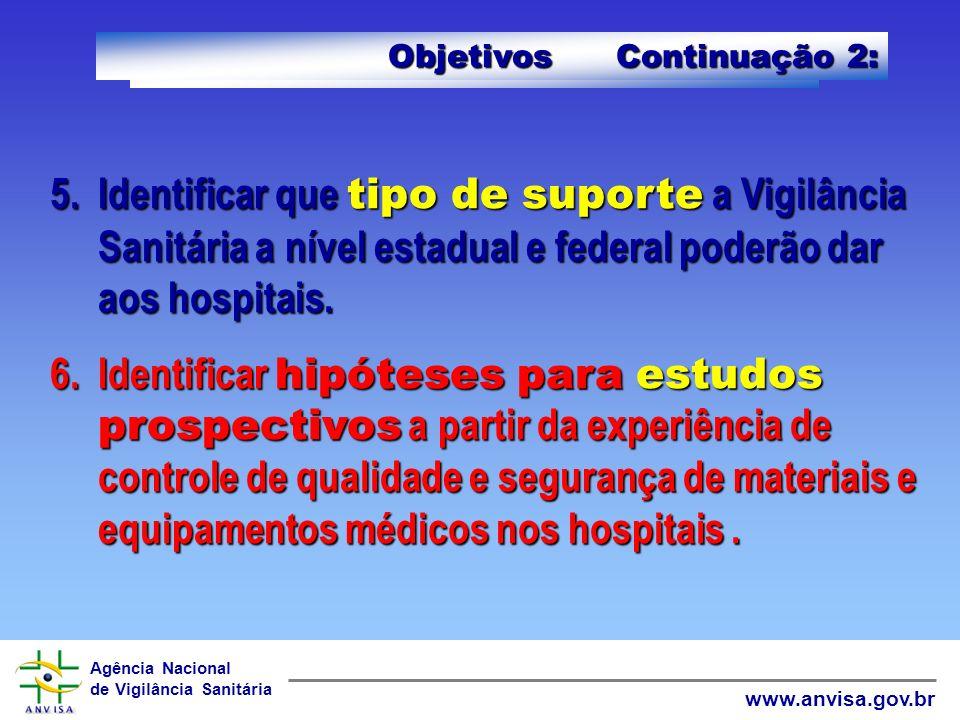 Agência Nacional de Vigilância Sanitária www.anvisa.gov.br Objetivos Continuação 1: 3.Formar uma rede eletrônica de comunicação entre profissionais qu