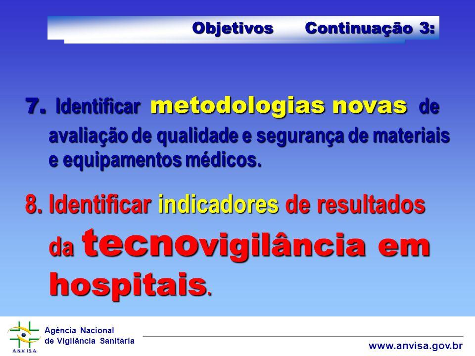 Agência Nacional de Vigilância Sanitária www.anvisa.gov.br Objetivos Continuação 2: 5.Identificar que tipo de suporte a Vigilância Sanitária a nível e