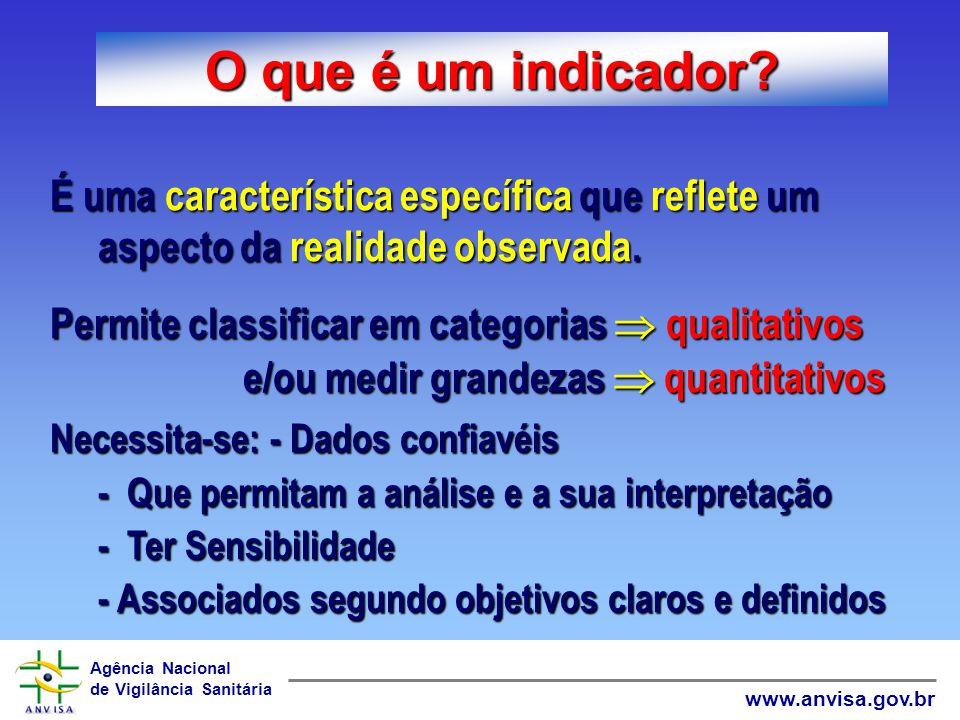 Agência Nacional de Vigilância Sanitária www.anvisa.gov.br Objetivos Continuação 3: 7. Identificar metodologias novas de avaliação de qualidade e segu
