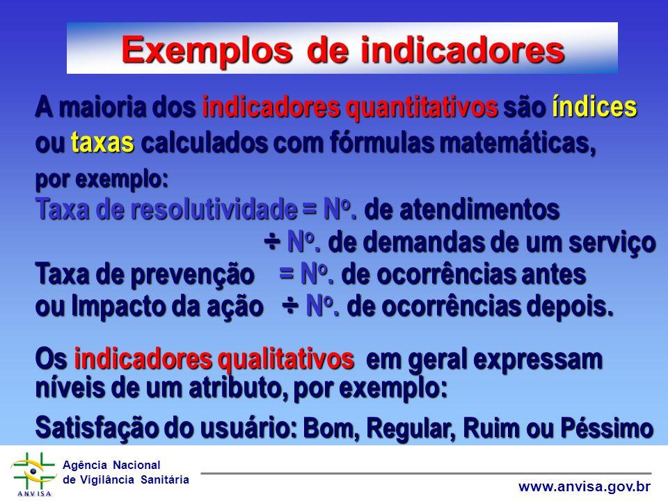 Agência Nacional de Vigilância Sanitária www.anvisa.gov.br O que é um indicador? É uma característica específica que reflete um aspecto da realidade o