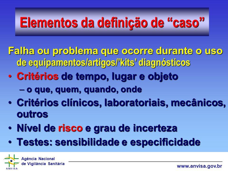 Agência Nacional de Vigilância Sanitária www.anvisa.gov.br TECNOVIGILÂNCIA SISTEMA DE Notificações de Ocorrências ASSOCIADAS AOS PRODUTOS DE SAÚDE em