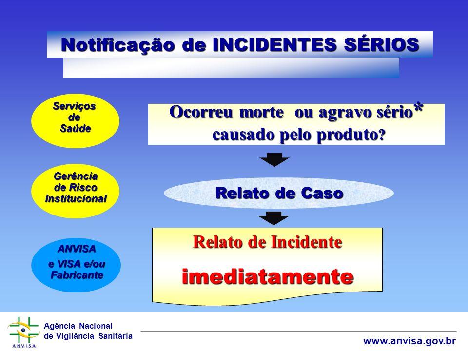 Agência Nacional de Vigilância Sanitária www.anvisa.gov.br Parâmetros para Observação EVENTO OperadorProduto PacienteEstabelecimento Processos