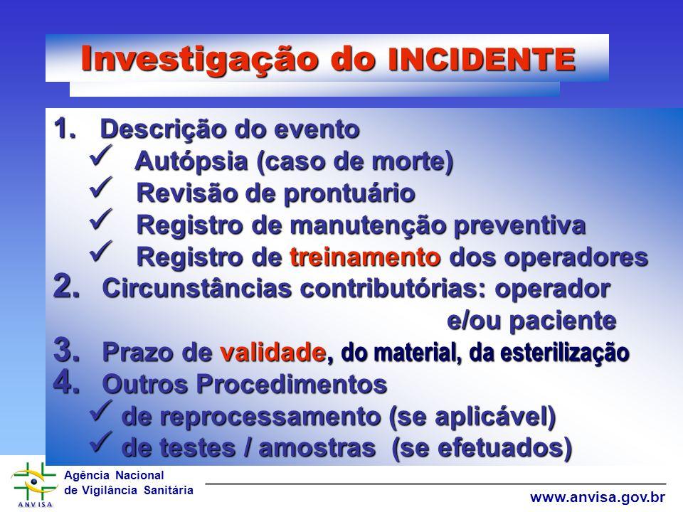 Agência Nacional de Vigilância Sanitária www.anvisa.gov.br INCIDENTES SUSPEITOS ou POTENCIAIS 1. Ocorreu morte ou agravo sério com produto suspeito? 2