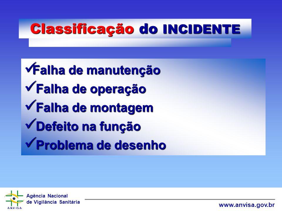 Agência Nacional de Vigilância Sanitária www.anvisa.gov.br Investigação do INCIDENTE 1. Descrição do evento Autópsia (caso de morte) Autópsia (caso de