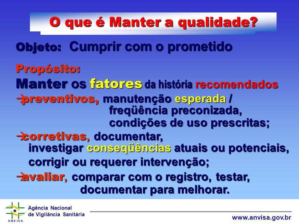 Agência Nacional de Vigilância Sanitária www.anvisa.gov.br O que é Manter a qualidade.