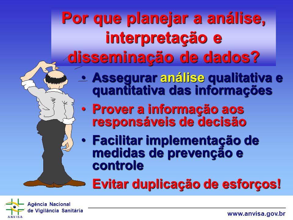 Agência Nacional de Vigilância Sanitária www.anvisa.gov.br Transmissão e disseminação das informações ConsiderarConsiderar –tipos de meios de comunica