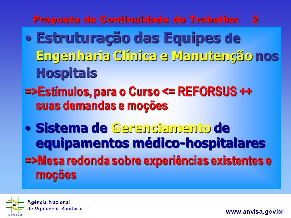 Agência Nacional de Vigilância Sanitária www.anvisa.gov.br Proposta de Continuidade do Trabalho: 2 ª Oficina de2 ª Oficina de Boas Práticas de Tecnovi