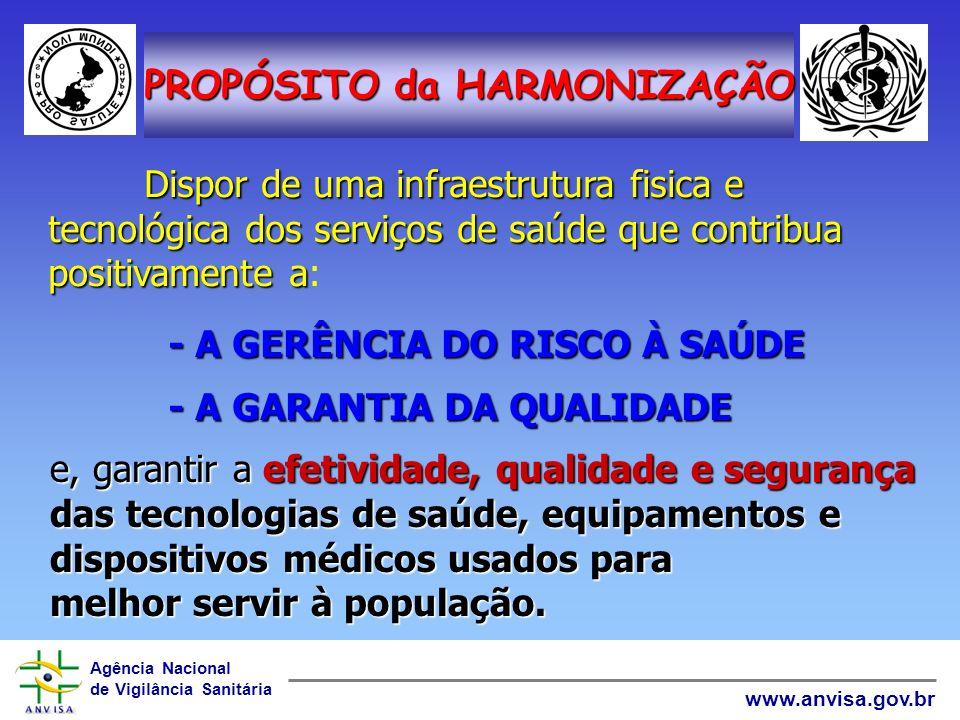 Agência Nacional de Vigilância Sanitária www.anvisa.gov.br O que é Promover a qualidade? Objeto: Utilizar o produto mais apropriado Propósito: Disting
